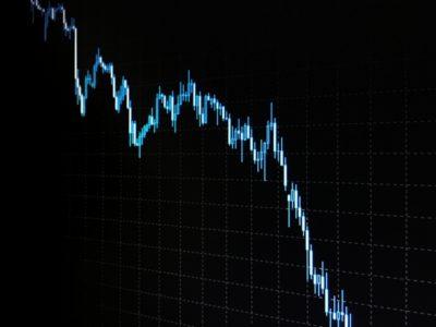株価急落チャート