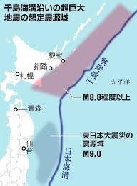日本海溝、千島海溝