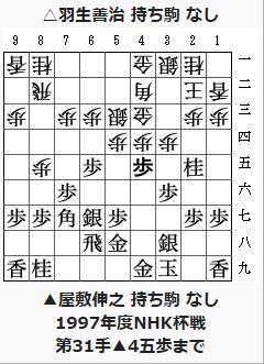 藤井システム