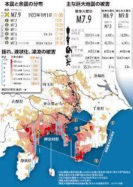 首都直下型地震マップ