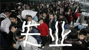 中国失業率増加