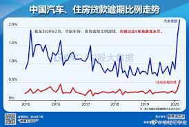失業率グラフ